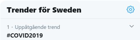 Skärmdump på Twitters trender där #covid19 ligger i topp.