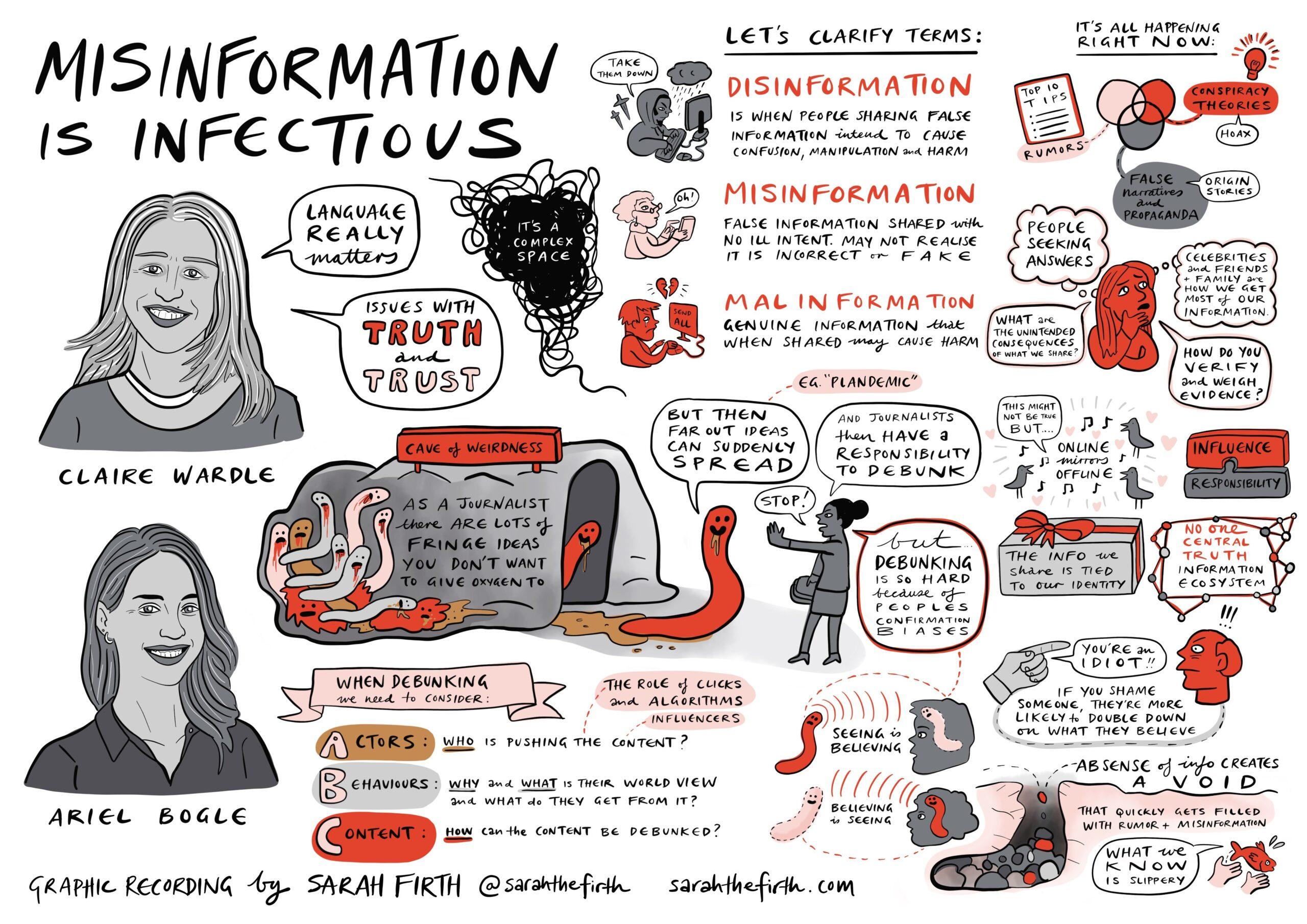Föredraget Misinformation is infectious sammanfattat. Se denna artikel för innehåll.